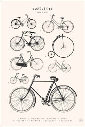 Premium poster Bicycles - Collection