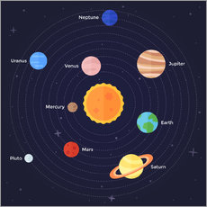 Gallery print  The Solar System - Kidz Collection