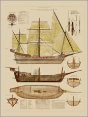 Acrylglas print  Antique ship plan - Vision Studio