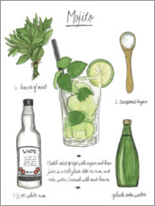 Canvas print  Classic Cocktail - Mojito - Naomi McCavitt