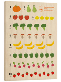 Hout print  Learn to count (German) - Sandy Lohß