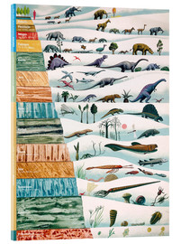 Acrylglas print  Dinosaurs and geological history (German)