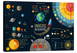 Canvas print  Het universum (Engels) - Kidz Collection