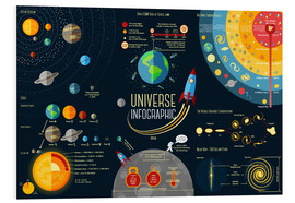 PVC print  Het universum (Engels) - Kidz Collection