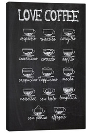 Canvas print  Coffee variants - Typobox